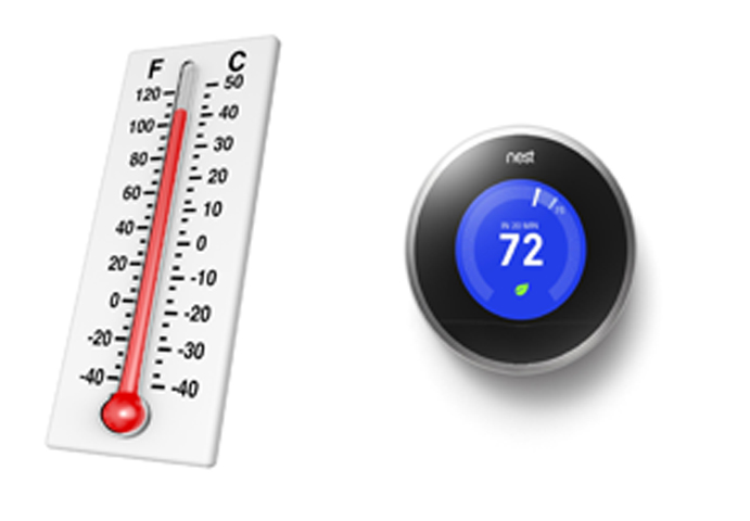 To Lower the Heat Be a Thermostat, Not a Thermometer